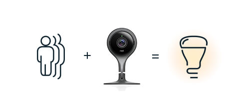 Turn on the light when my Nest Camera detects motion.