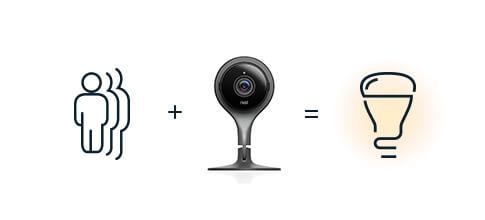 Tænd for lyset, når mit Nest kamera registrerer bevægelse.